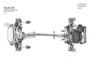 Audi A3 - Antriebe