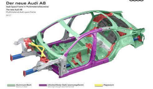 La future Audi A8 inaugurera une construction révolutionnaire