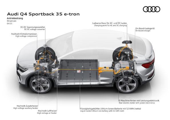 Audi Q4 Sportback 35 e-tron
