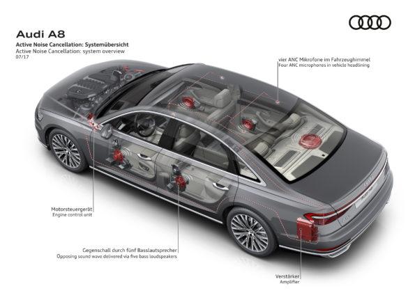 Audi Active Noise Cancellation - Audi A8