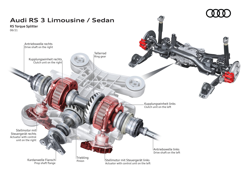 Audi RS 3 Berline - RS Torque Splitter