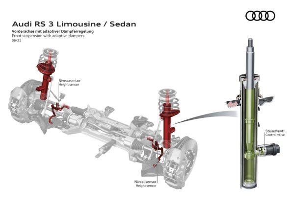 Audi RS 3 Berline - Suspensions pilotées