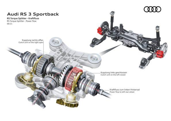 Audi RS 3 Sportback - RS Torque Splitter