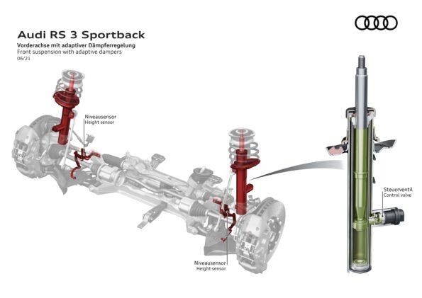 Audi RS 3 Sportback - Suspensions pilotées