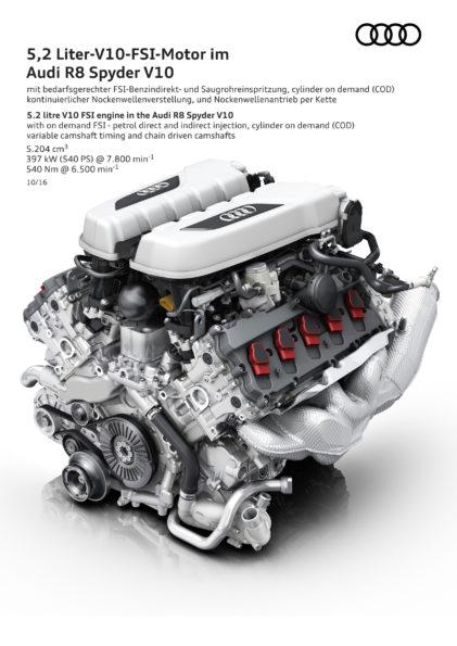 Moteur 5.2L V8 FSI de l'Audi R8
