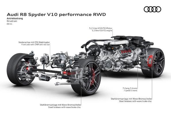 Audi R8 V10 performance RWD - 5.2 litre V10 FSI